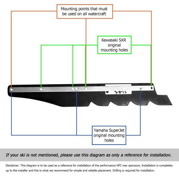 hole_placement_diagram_1500px